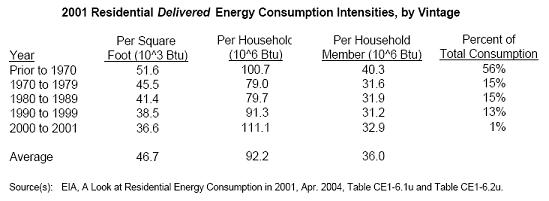 residential-delivered-energy.jpg