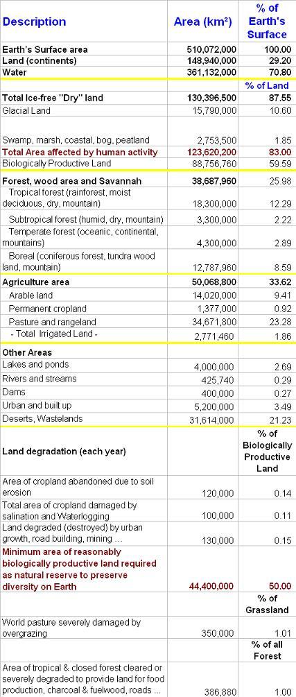 soil-land-degradation-s.jpg