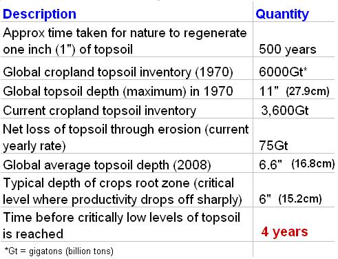 topsoil-af8.png