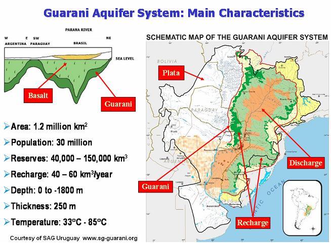 guarani-2s.jpg