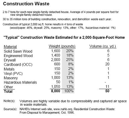construction-waste.jpg